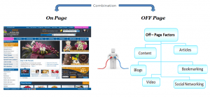 On page vs Off page SEO Audit