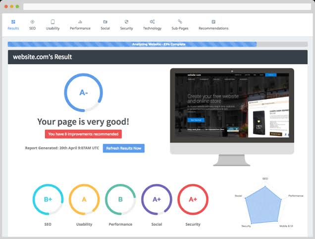 Best Tools For SEO Audit For Website Analysis