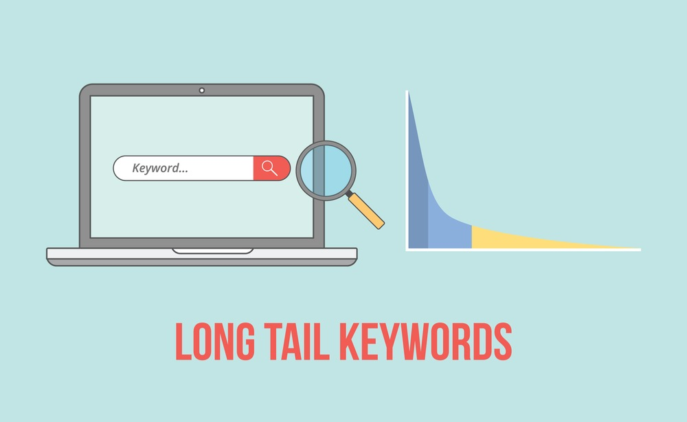 what are long tail keywords and how to find them