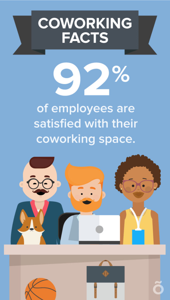 facts about coworking space