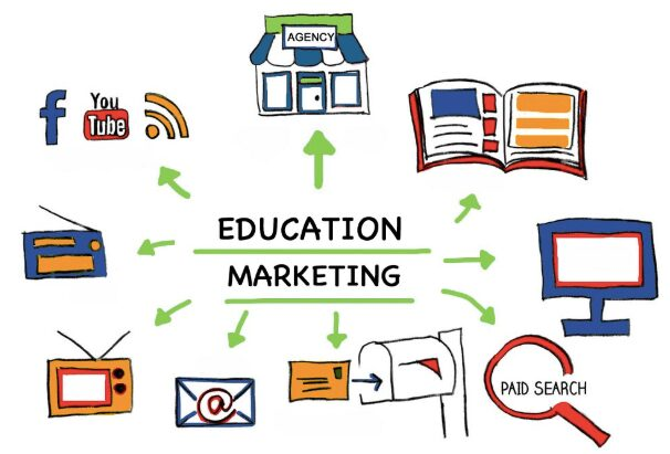 implementing digital marketing in education sector