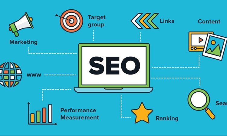 what is seo and why your business needs SEO